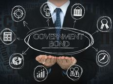 Government%20bond%20feature%20image